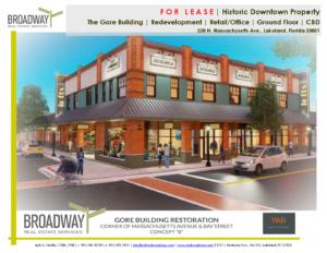 development activity city of oshawa pdf 2015 to 16